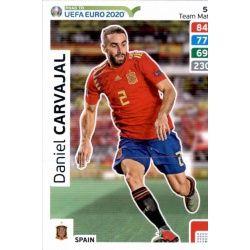 Daniel Carvajal Spain 57