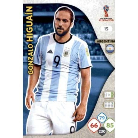 Gonzalo Higuaín Argentina 15