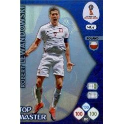 Robert Lewandowski Top Masters 467