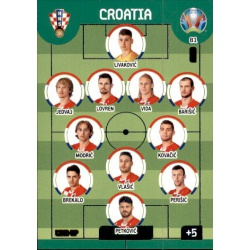 Line-Up Croatia 81 Adrenalyn XL Euro 2020