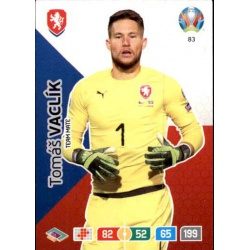 Tomáš Vaclík Czech Republic 83 Adrenalyn XL Euro 2020