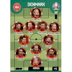 Line-Up Denmark 117 Adrenalyn XL Euro 2020
