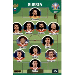 Line-Up Russia 297 Adrenalyn XL Euro 2020