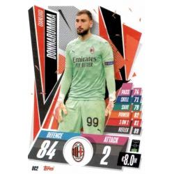 Gianluigi Donnarumma Update Card AC Milan UC2