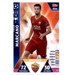 Iván Marcano AS Roma 242