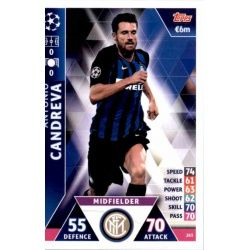Antonio Candreva Internazionale Milan 263