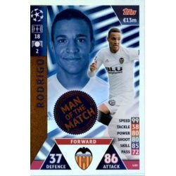 Rodrigo Man of the Match 400