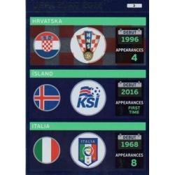 Croatia / Iceland / Italy 3