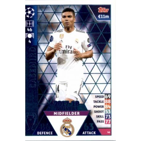 Casemiro Real Madrid CF – 2017-18 Winners 46